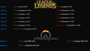 Comparison of Overwatch and League of Legends Season Lengths. Sources here and here.